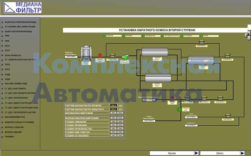 АРМ, Siemens, ПО