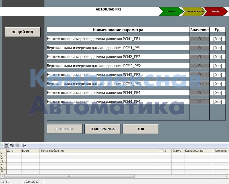 ПО, Siemens, АРМ, визуализация